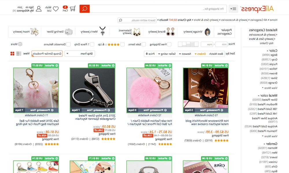 Drop shipping : Les sites best my beauty